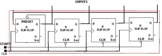 Exploreroots ring counter circuit diagram to achieve ring counter is as ccuart Image collections
